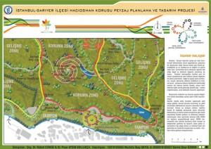 haci-osman-istanbul-botanical-park-project-3