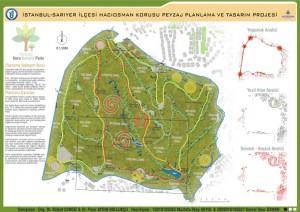 haci-osman-istanbul-botanical-park-project