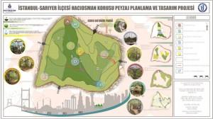 haci-osman-istanbul-botanical-park-project-5